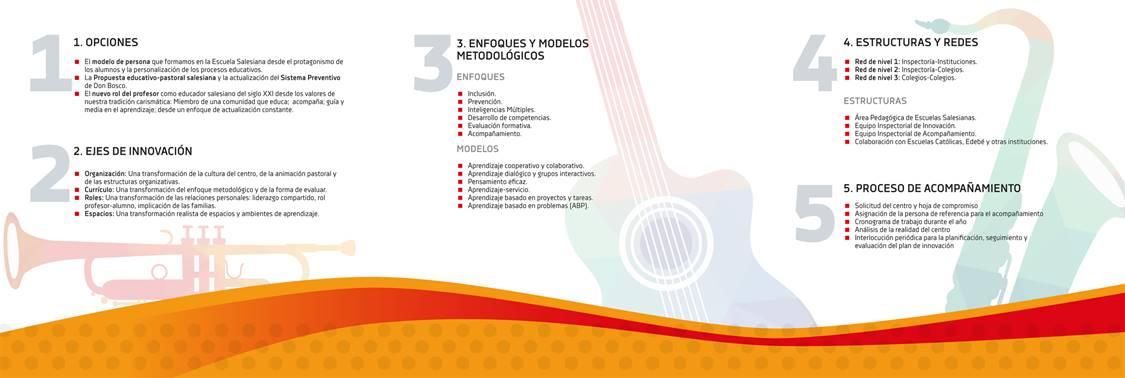 Programa Inspectorial de Acompañamiento en Innovación Pedagógica
