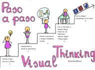 Visual Thinking Santander-María Auxiliadora