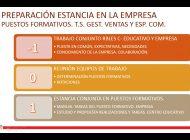 """Rúbricas para la evaluación en FP Dual- Aranjuez """"Loyola"""""""